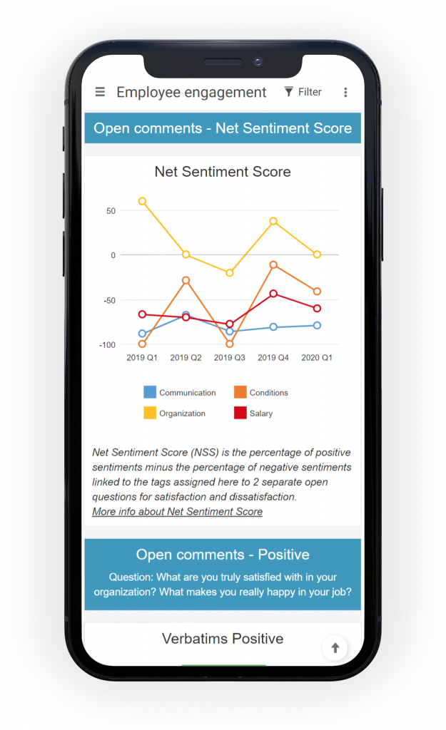 Net Sentiment Score employee engagement